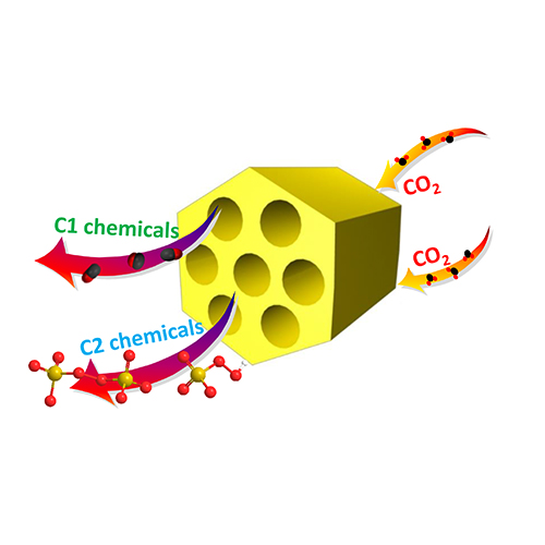 A representation of CO2 conversion through porous nanomaterials