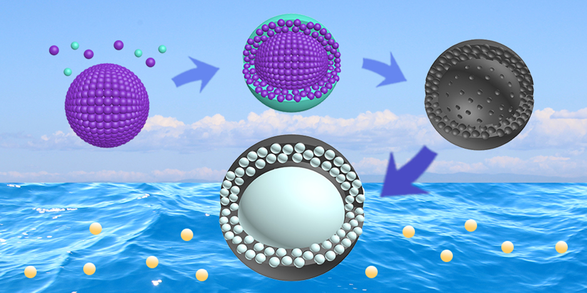 Nanomaterials for water treatment